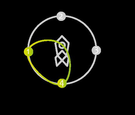 Design Sprint Circle
